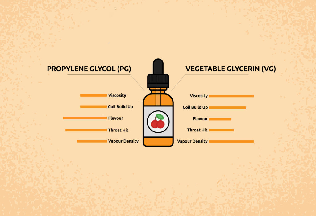 what is the difference between PG and VG in E-Liquid